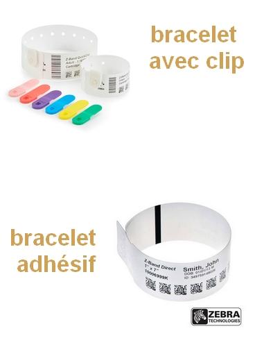 bracelets pour ZC510